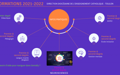 Formations 2021/2022